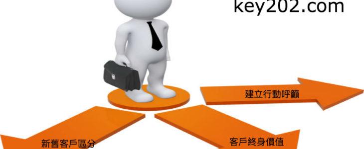 網路行銷起步三原則